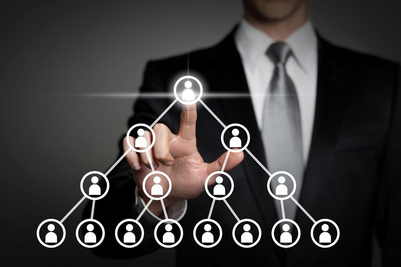 Какие функции выполняет корпоративный тренинг